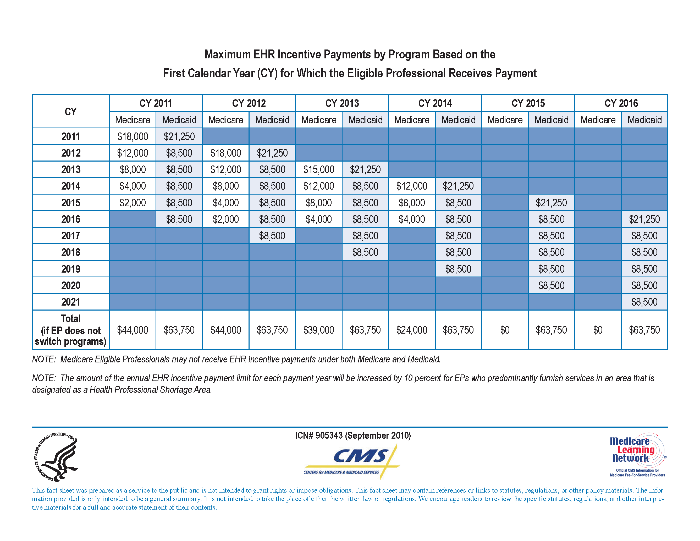 eligibility_flow_chart-2_Page_2