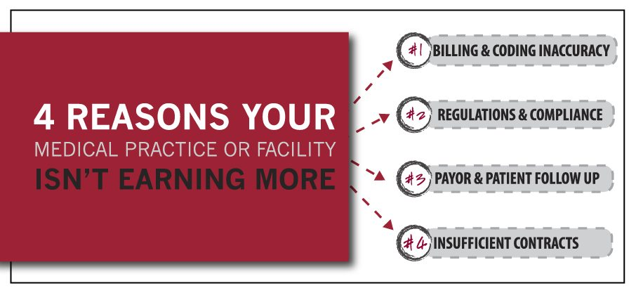 abeo provides greater control over your revenue with their medical billing expertise