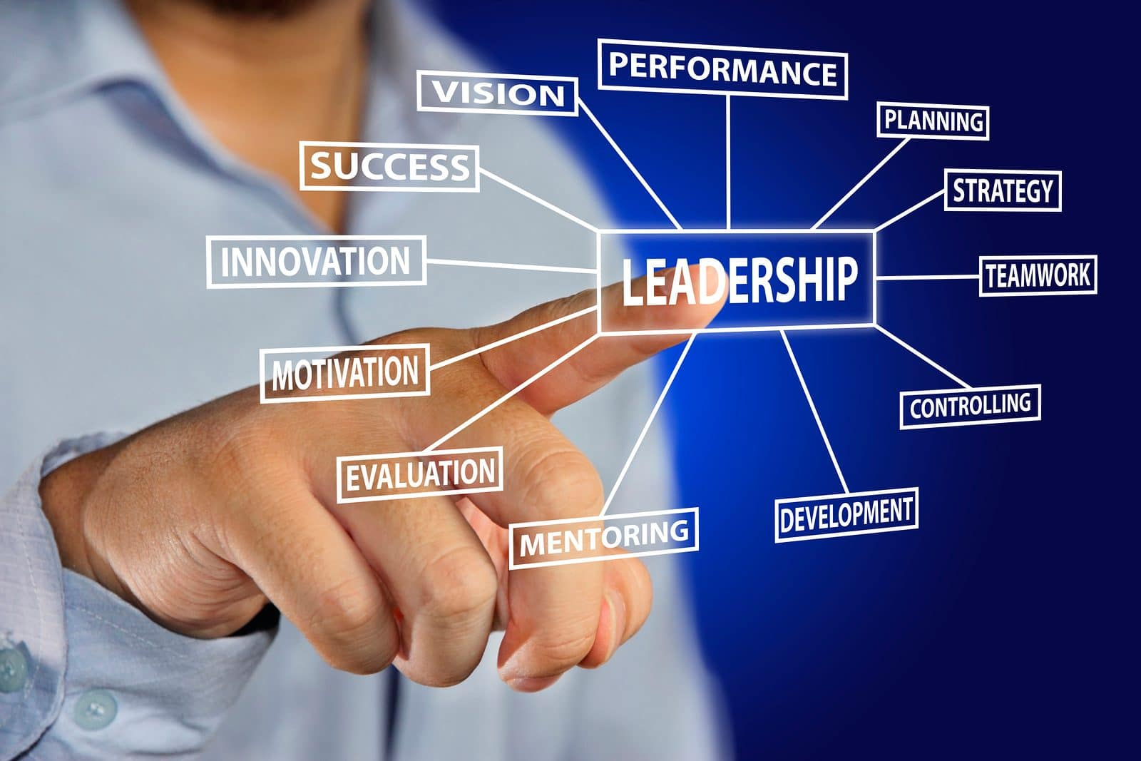 leadership challenge moving to leadership business essay Leadership within an organization leadership is something that is in every organization it is defined by many as to go before, or with, to show the way to induce leadership had continued to be a concept that is considered to be very critical in organizational development because the leaders are.