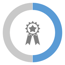 2018 MIPS Quality Performance Category