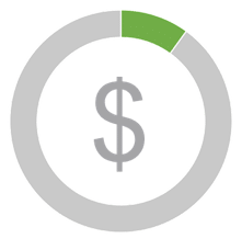 2018 MIPS Resource Use Performance Category